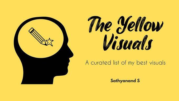 The Yellow Visuals